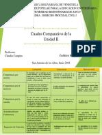 Cuadro Comparativo competencias