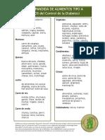 Lista-de-Alimentos-Amigos-y-enemigos.pdf
