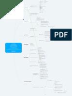 estrategias-consultoria-lucrativa-mmkt.pdf