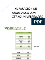Comparación de Resultados Con Otras Universidades
