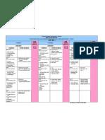 Microsoft Word - Planificação 5º ano ing