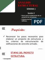 1. ESTRUCTURACION Y PREDIMENSIONAMIENTO.pptx