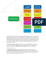 Los adverbios.pdf