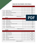 Plan de Estudios de Ingeniería Industrial