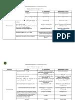 Proyectos Administrativos 2018 (1)