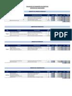 Evaluación Gerencial Por Objetivos
