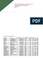 Regarding Selection of Ground Motion Data (1)
