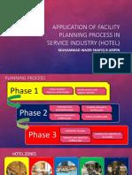 Hotel Facilities Planning