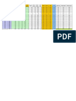 Single Machine - Multi Part OEE Template
