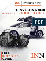 Graphite Outlook