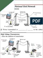 Electromagnetism Part 5 Students