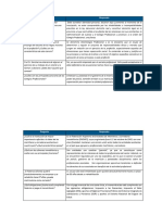 API 1 - UNIVERSIDAD SIGLO 21 Martillero