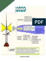 CLASIFICACIÓN DE LAS PARÁBOLAS.docx