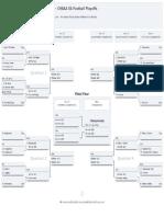 2018 Colorado Prep Football Playoffs - Class 5A