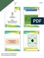 1. Calidad de Suelo PDF