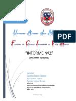 INFORME Nº2 FISICO QUIMICA2.docx
