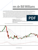 Forex Trading Indicators by Bill Williams eBook