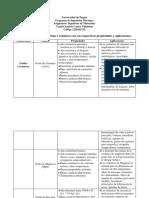 Clasificacion de Los Materiales Cerámicos Con Sus Propiedades y Aplicaciones