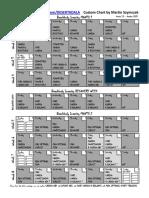 Beachbody Insanity Custom Chart - Version 3.0.pdf