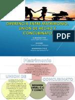Diapos de Diferencia Matrimonio Union de Hecho y Concubinato