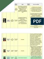 124587407-Lista-y-Frases-de-Presidentes-Del-Ecuador.docx