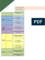 Cronograma General Del Programa(3)