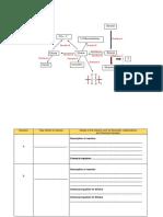 Carbon Compound Flow Chart