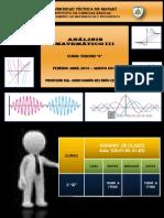 Clase 1 Análisis Matemático III. Abril 2018