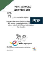ETAPAS DEL DESARROLLO COGNITIVO DEL NIÑO.docx