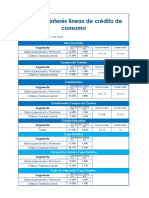 Tasas Consumo Tcm1304-562518