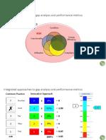Asset Performance Metrics