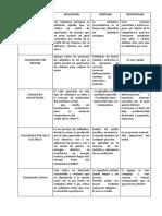 156872661-Cuadro-Comparativo-de-Soldaduras.docx