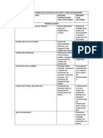 Cuadro Comparativo Principales Enfoques en Supply Chain Management