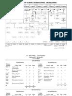 BS IE 2012 Curriculum Checklist and Flowchart