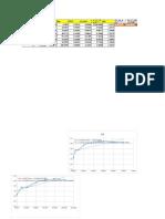 Indice de Refraccion Datos