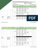 IPCRF 2018 Sample for Teacher I-III