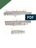 Flute screw chart