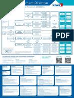 KIW03616 PED Poster A3 NL Web 1