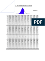 tabla distr normal valores positivos.pdf
