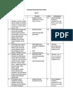 skor berkas elemen penilaian skp.docx