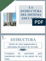 Tema 1.1.La Estructura Del Sistema Educativo (1)