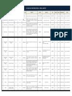 Catalogo d Procesos
