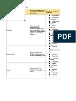 Formatos Fase1-Analisis-