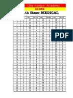 11th Class Medical Final Answer Key