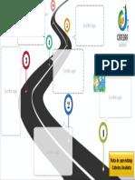 Modelo de Ruta de Aprendizaje (1)