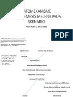 Patomekanisme Hematemesis Melena