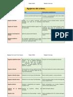 craneo agujeros.pdf