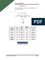 Datos de ProduccioN