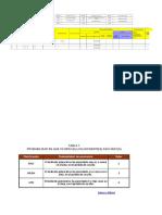 Registro de Matriz de Identificación de Peligro, Evaluación de Riesgos
