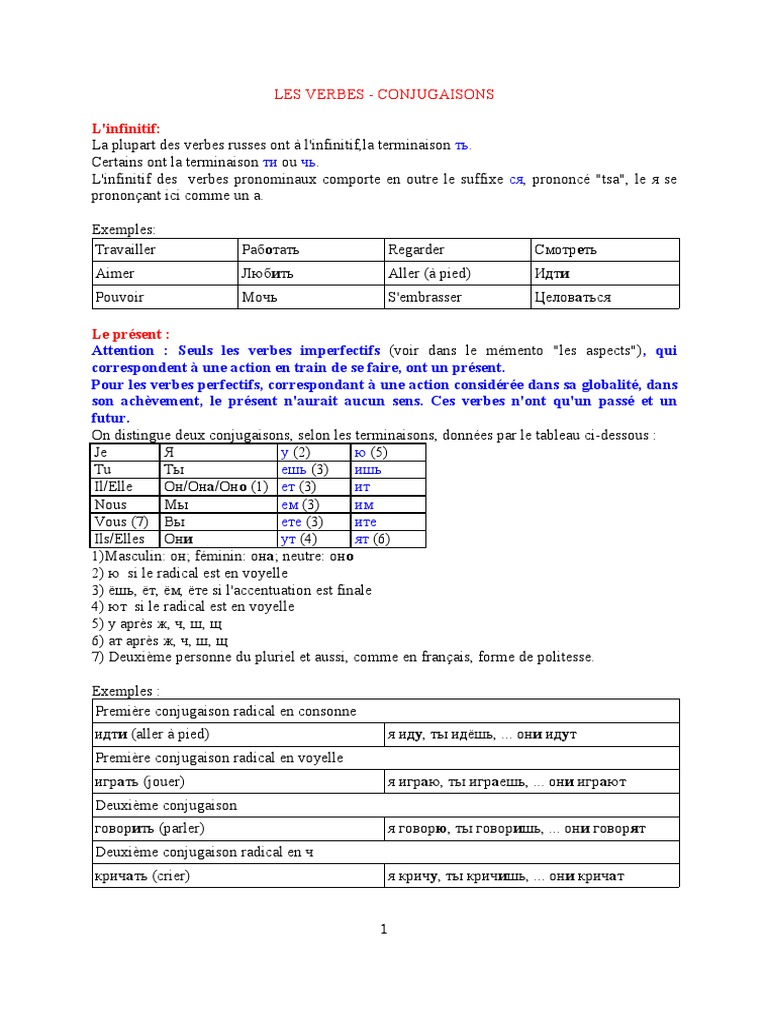Conjugaison Russe Pdf Langue Russe Genre Grammatical